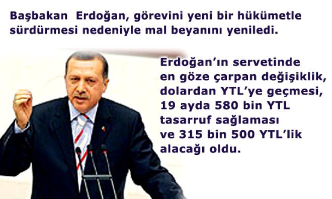 Başbakan Erdoğan'ın Mal Varlığı