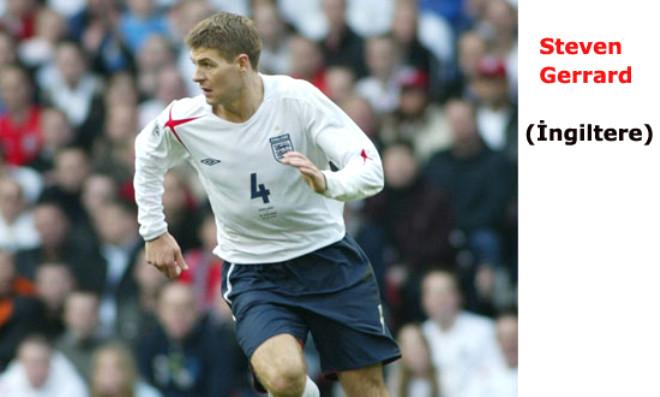 Dünyanın En İyi Futbolcusu Kim?