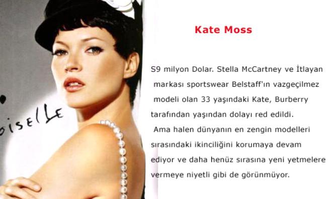 En Zengin Modeller!