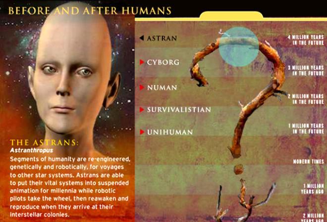 İnsanın 5 Milyon Yıl Sonraki Hali